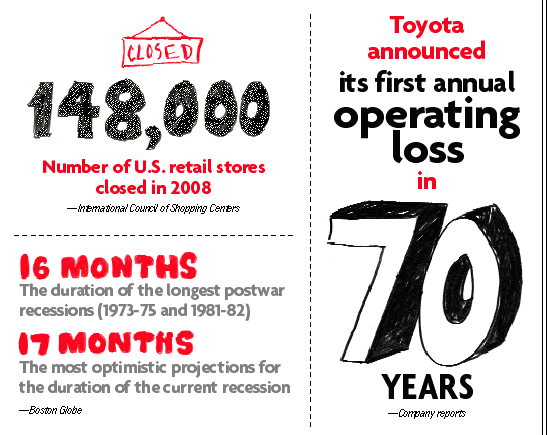 Feb09 - Stats - Retail