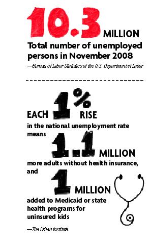 Feb09 - Stats - Unemployment B